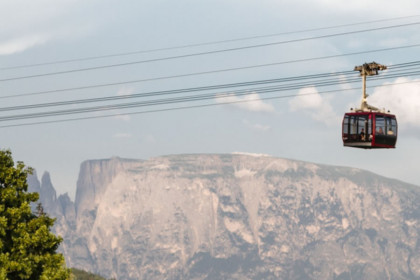 Ritten cable car